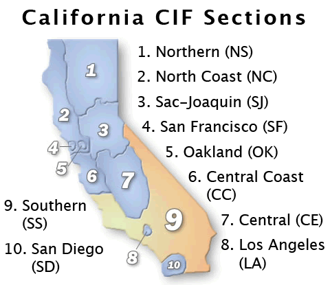 California CIF Sections